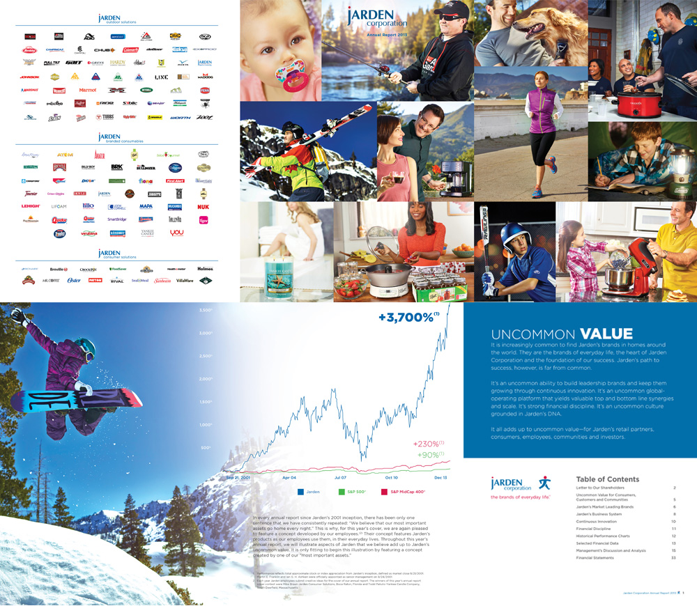 Jarden corporation annual report 2014 for Jarden stock